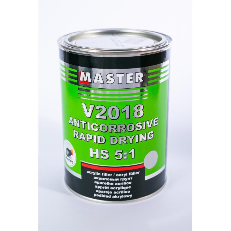 Základný vyrovnávací náter (plnič) Master V2018 5:1